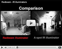 Movie showing the advantages of IR illuminator with radiation angle of 180^^o^^ in vertical plane  and 360^^o^^ in horizontal plane, in comparison with a typical, directional IR illuminator